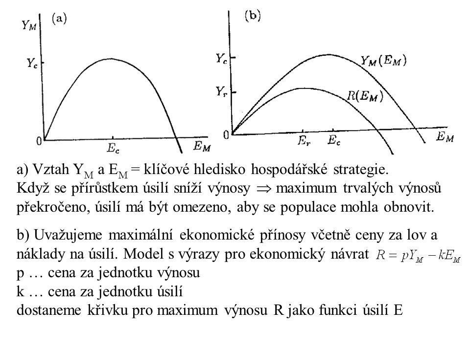 a) Vztah Y M a E M = klíčové hledisko hospodářské strategie. Když se přírůstkem úsilí sníží výnosy  maximum trvalých výnosů překročeno, úsilí má být