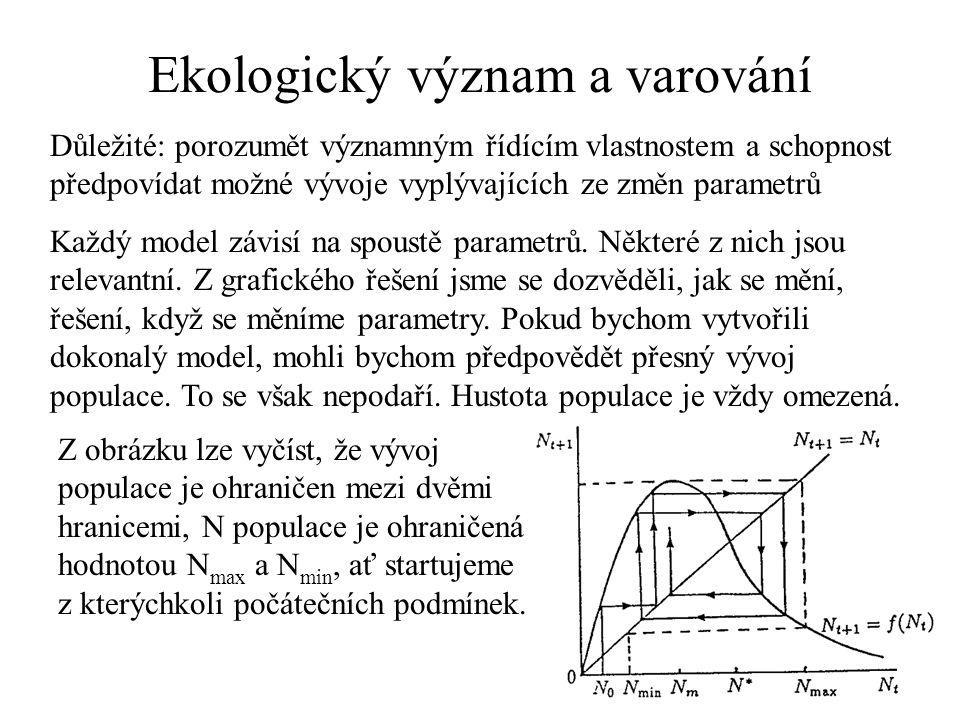 Ekologický význam a varování Důležité: porozumět významným řídícím vlastnostem a schopnost předpovídat možné vývoje vyplývajících ze změn parametrů Ka