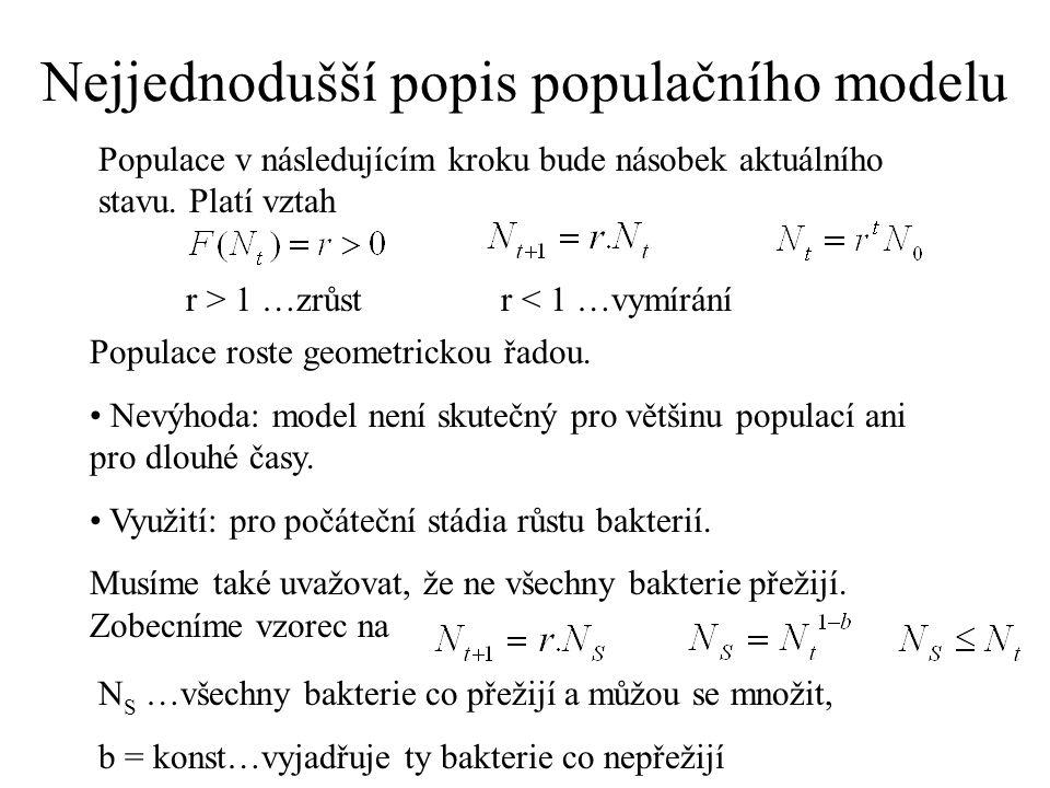 Nejjednodušší popis populačního modelu Populace v následujícím kroku bude násobek aktuálního stavu. Platí vztah Populace roste geometrickou řadou. Nev