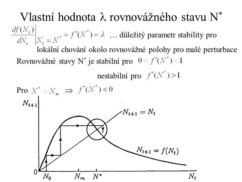 Vlastní hodnota rovnovážného stavu N * … důležitý parametr stability pro lokální chování okolo rovnovážné polohy pro malé perturbace Rovnovážné stavy