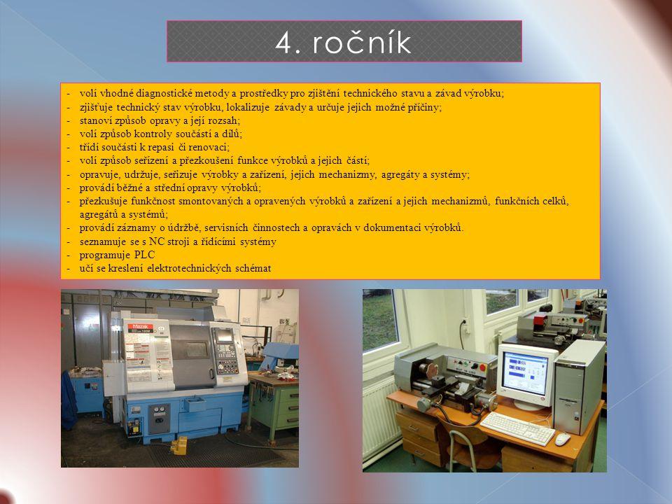 4. ročník -volí vhodné diagnostické metody a prostředky pro zjištění technického stavu a závad výrobku; - zjišťuje technický stav výrobku, lokalizuje