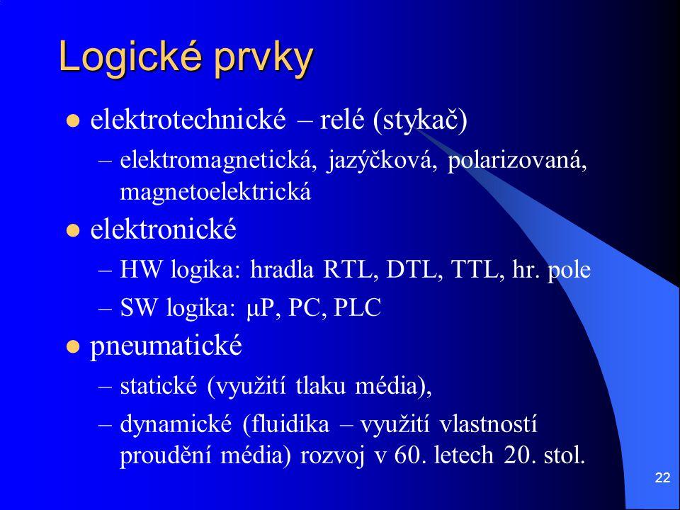 22 Logické prvky elektrotechnické – relé (stykač) –elektromagnetická, jazýčková, polarizovaná, magnetoelektrická elektronické –HW logika: hradla RTL,
