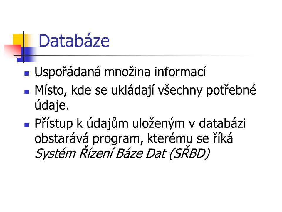 Systém Řízení Báze Dat DBMS (DataBase Management System), česky SŘBD (Systém Řízení Báze Dat) Program starající se o zpracování údajů v databázi (uložení, vyhledávání,….) Aplikace využívající databázi vždy přistupují k této databázi přes SŘBD Rozhraní mezi aplikačními programy a uloženými daty