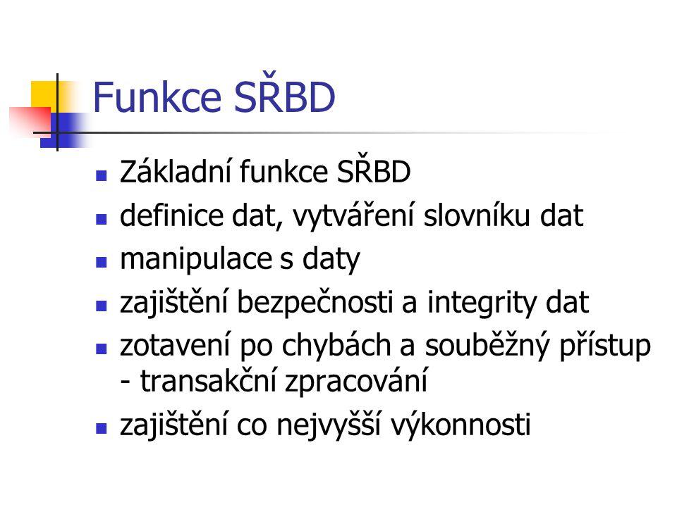 Typy databází (SŘBD) Placené: Oracle MS SQL Server Sybase, Progress. Zdarma: MySQL mSQL PostgreSQL