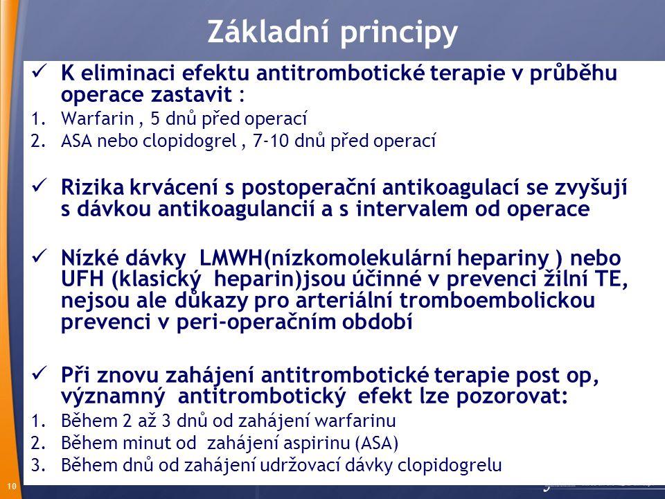10 Základní principy K eliminaci efektu antitrombotické terapie v průběhu operace zastavit : 1.Warfarin, 5 dnů před operací 2.ASA nebo clopidogrel, 7-10 dnů před operací Rizika krvácení s postoperační antikoagulací se zvyšují s dávkou antikoagulancií a s intervalem od operace Nízké dávky LMWH(nízkomolekulární hepariny ) nebo UFH (klasický heparin)jsou účinné v prevenci žilní TE, nejsou ale důkazy pro arteriální tromboembolickou prevenci v peri-operačním období Při znovu zahájení antitrombotické terapie post op, významný antitrombotický efekt lze pozorovat: 1.Během 2 až 3 dnů od zahájení warfarinu 2.Během minut od zahájení aspirinu (ASA) 3.Během dnů od zahájení udržovací dávky clopidogrelu