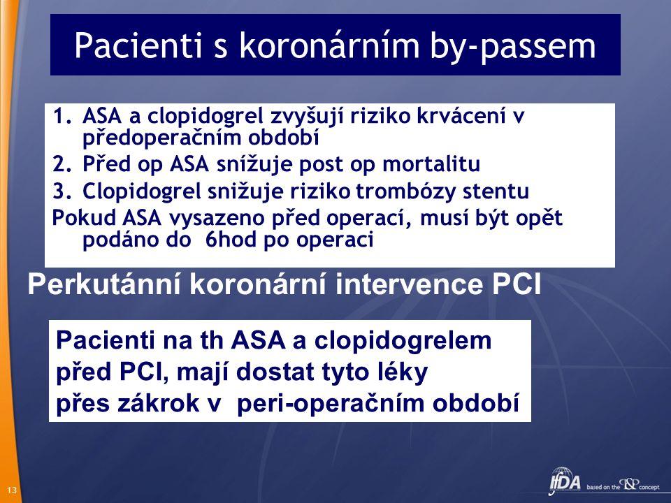 13 Pacienti s koronárním by-passem 1.ASA a clopidogrel zvyšují riziko krvácení v předoperačním období 2.Před op ASA snížuje post op mortalitu 3.Clopidogrel snižuje riziko trombózy stentu Pokud ASA vysazeno před operací, musí být opět podáno do 6hod po operaci Perkutánní koronární intervence PCI Pacienti na th ASA a clopidogrelem před PCI, mají dostat tyto léky přes zákrok v peri-operačním období