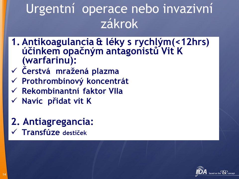 14 Urgentní operace nebo invazivní zákrok 1.Antikoagulancia & léky s rychlým(<12hrs) účinkem opačným antagonistů Vit K (warfarinu): Čerstvá mražená plazma Prothrombinový koncentrát Rekombinantní faktor VIIa Navíc přidat vit K 2.