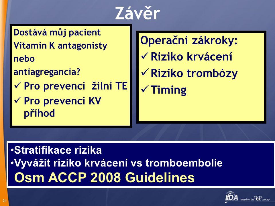 21 Závěr Dostává můj pacient Vitamin K antagonisty nebo antiagregancia? Pro prevenci žílní TE Pro prevenci KV příhod Operační zákroky: Riziko krvácení
