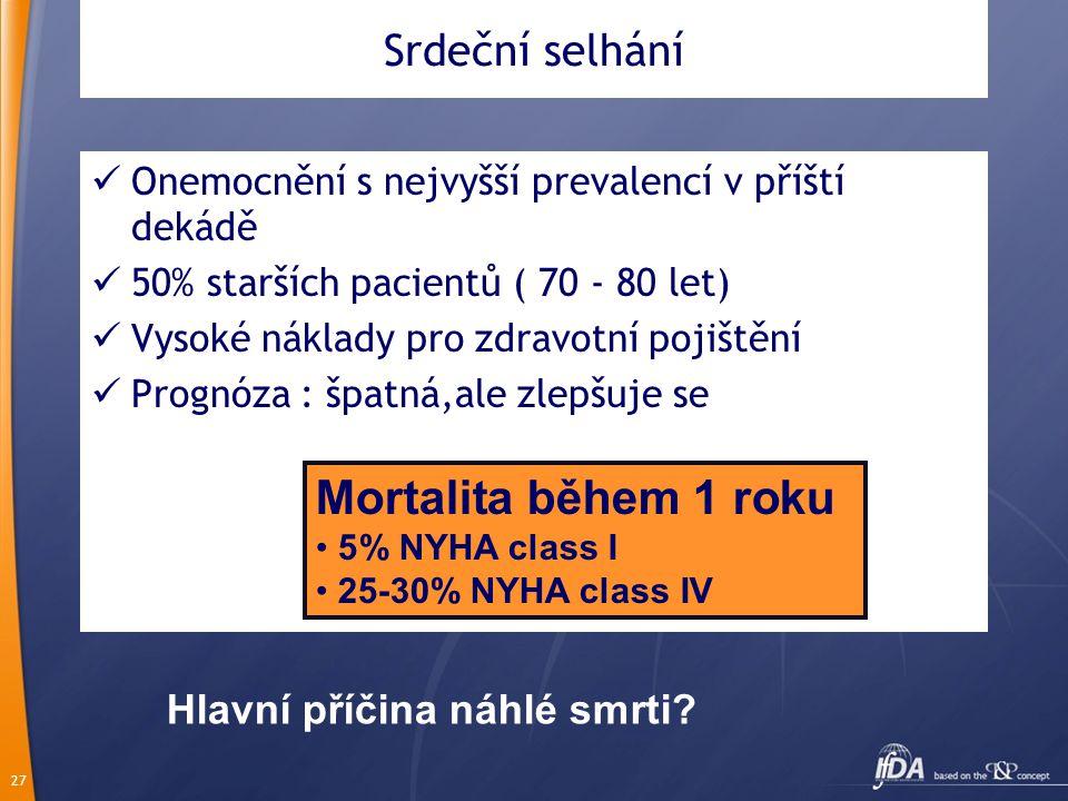 27 Srdeční selhání Onemocnění s nejvyšší prevalencí v příští dekádě 50% starších pacientů ( 70 - 80 let) Vysoké náklady pro zdravotní pojištění Prognóza : špatná,ale zlepšuje se Mortalita během 1 roku 5% NYHA class I 25-30% NYHA class IV Hlavní příčina náhlé smrti?