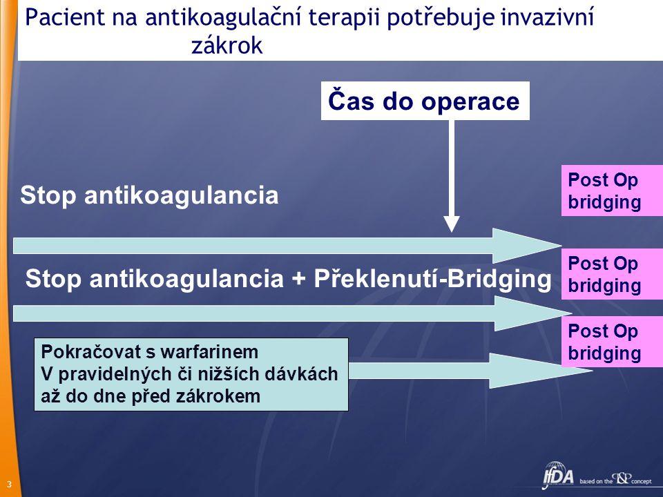 3 Pacient na antikoagulační terapii potřebuje invazivní zákrok Stop antikoagulancia Stop antikoagulancia + Překlenutí-Bridging Pokračovat s warfarinem V pravidelných či nižších dávkách až do dne před zákrokem Čas do operace Post Op bridging Post Op bridging Post Op bridging