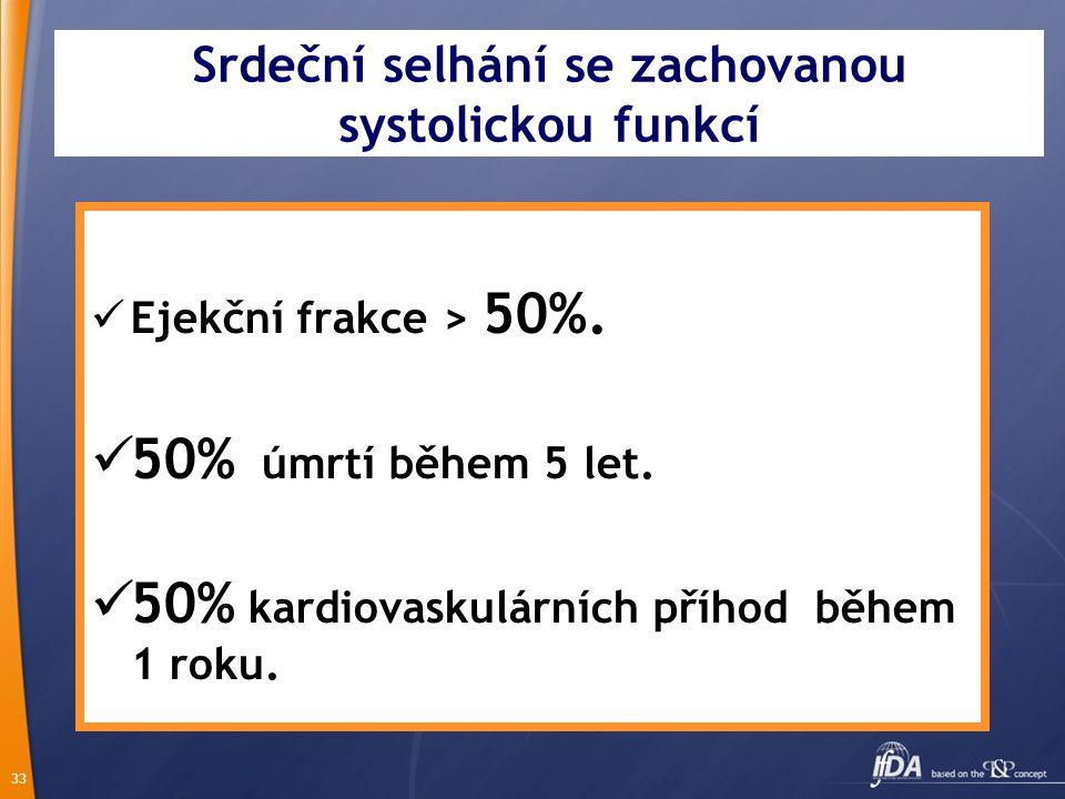 33 Srdeční selhání se zachovanou systolickou funkcí Ejekční frakce > 50%. 50% úmrtí během 5 let. 50% kardiovaskulárních příhod během 1 roku.