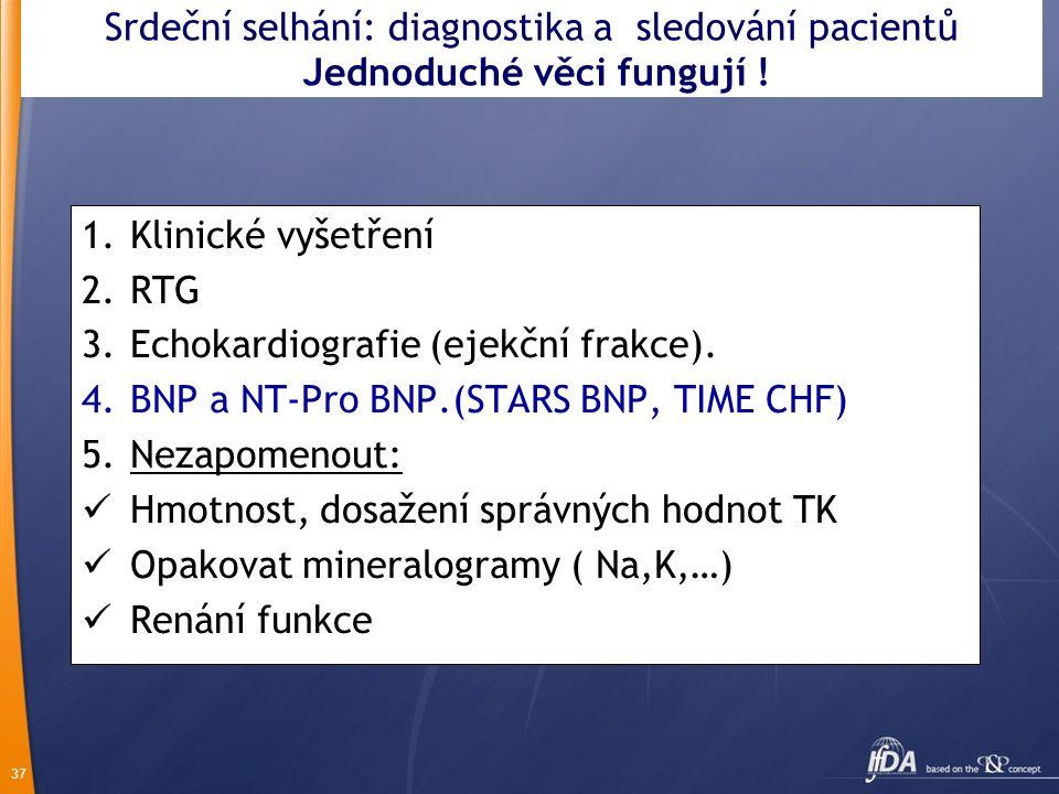 37 Srdeční selhání: diagnostika a sledování pacientů Jednoduché věci fungují ! 1.Klinické vyšetření 2.RTG 3.Echokardiografie (ejekční frakce). 4.BNP a