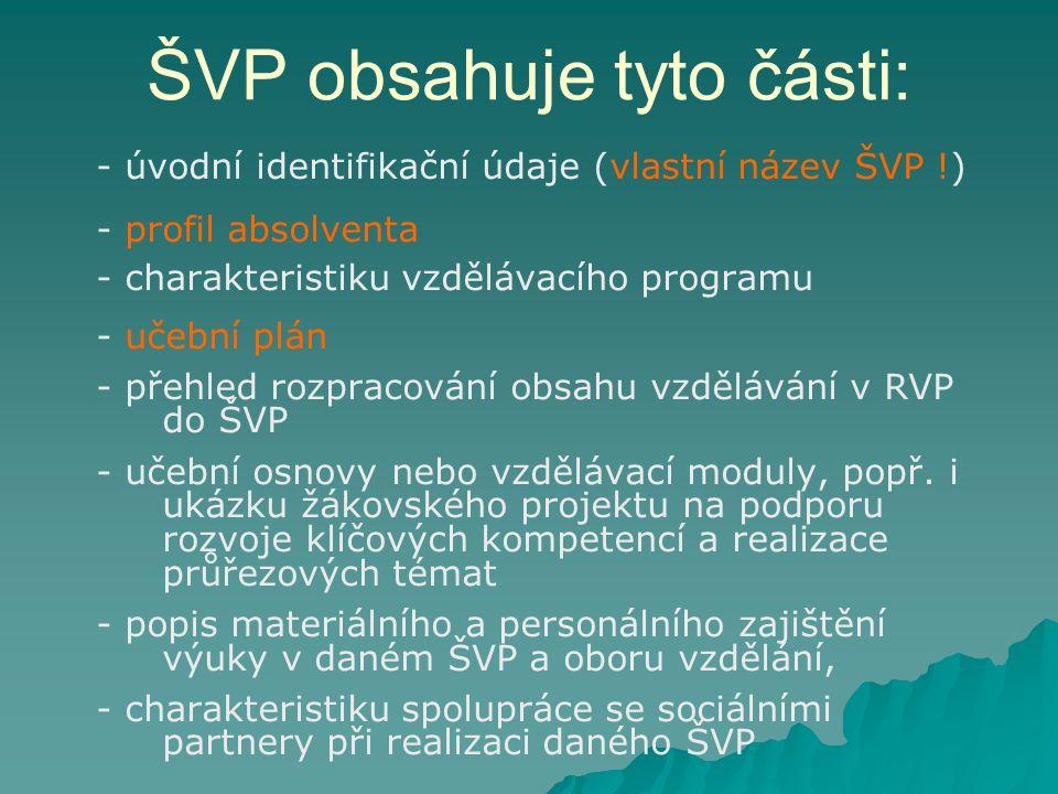ŠVP obsahuje tyto části: - úvodní identifikační údaje (vlastní název ŠVP !) - profil absolventa - charakteristiku vzdělávacího programu - učební plán - přehled rozpracování obsahu vzdělávání v RVP do ŠVP - učební osnovy nebo vzdělávací moduly, popř.