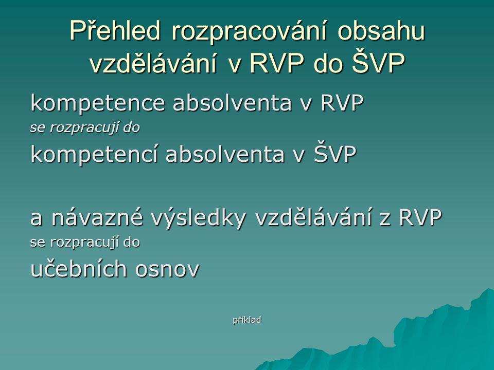 Přehled rozpracování obsahu vzdělávání v RVP do ŠVP kompetence absolventa v RVP se rozpracují do kompetencí absolventa v ŠVP a návazné výsledky vzdělávání z RVP se rozpracují do učebních osnov příklad