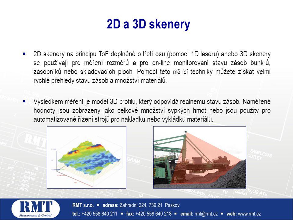  2D skenery na principu ToF doplněné o třetí osu (pomocí 1D laseru) anebo 3D skenery se používají pro měření rozměrů a pro on-line monitorování stavu