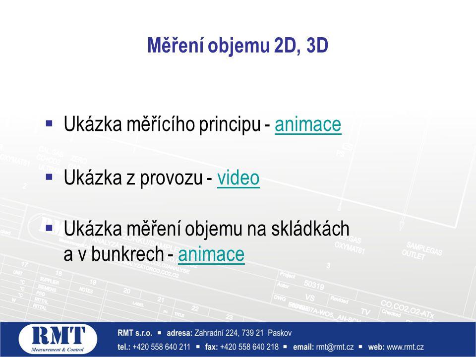 Měření objemu 2D, 3D  Ukázka měřícího principu - animaceanimace  Ukázka z provozu - videovideo  Ukázka měření objemu na skládkách a v bunkrech - an