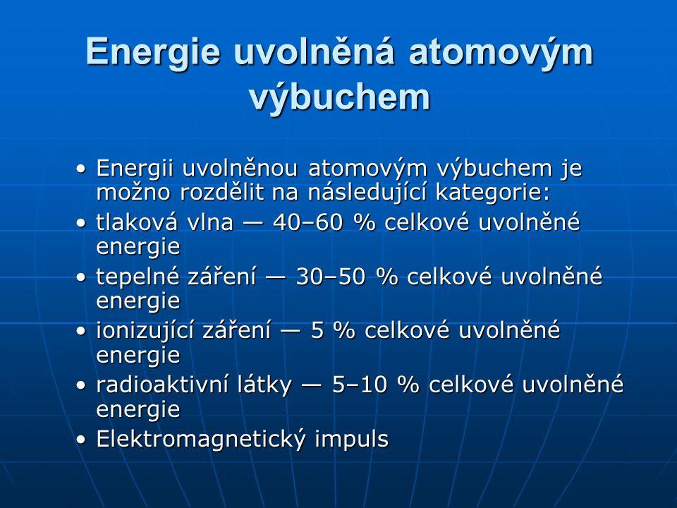 Energie uvolněná atomovým výbuchem Energii uvolněnou atomovým výbuchem je možno rozdělit na následující kategorie:Energii uvolněnou atomovým výbuchem je možno rozdělit na následující kategorie: tlaková vlna — 40–60 % celkové uvolněné energietlaková vlna — 40–60 % celkové uvolněné energie tepelné záření — 30–50 % celkové uvolněné energietepelné záření — 30–50 % celkové uvolněné energie ionizující záření — 5 % celkové uvolněné energieionizující záření — 5 % celkové uvolněné energie radioaktivní látky — 5–10 % celkové uvolněné energieradioaktivní látky — 5–10 % celkové uvolněné energie Elektromagnetický impulsElektromagnetický impuls