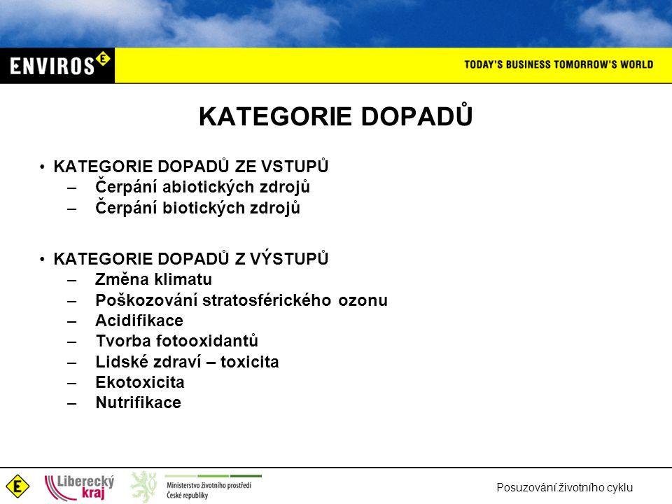 Posuzování životního cyklu KATEGORIE DOPADŮ KATEGORIE DOPADŮ ZE VSTUPŮ – Čerpání abiotických zdrojů – Čerpání biotických zdrojů KATEGORIE DOPADŮ Z VÝS