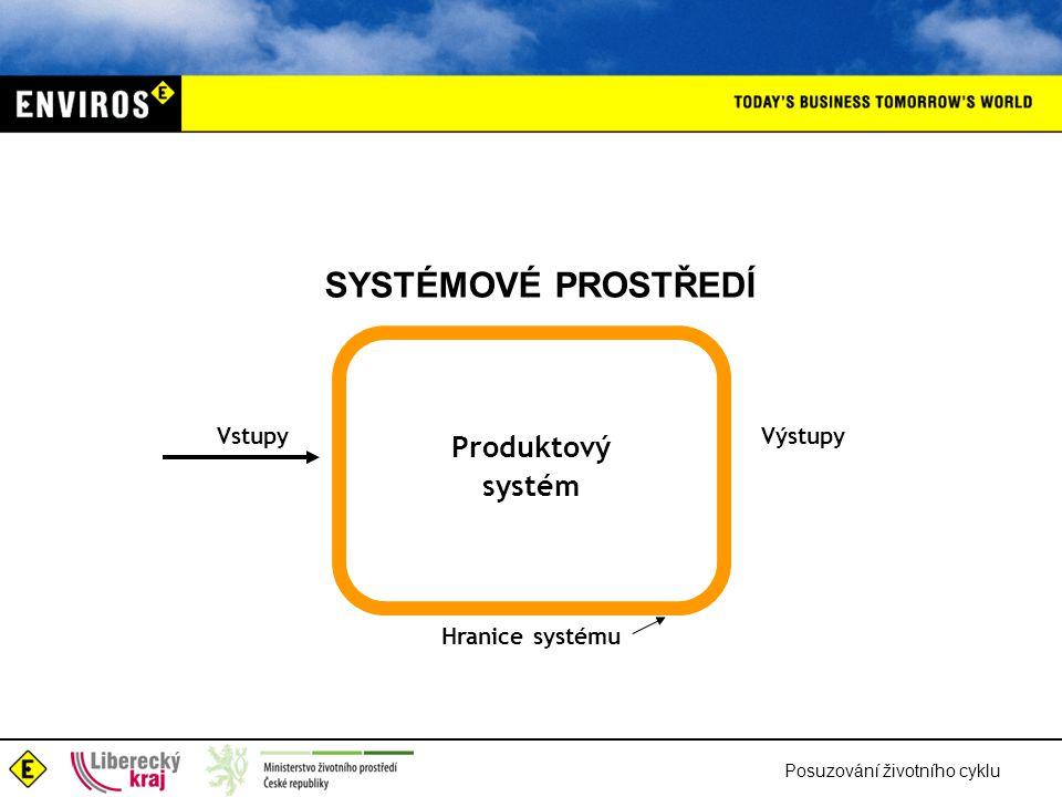 Posuzování životního cyklu SYSTÉMOVÉ PROSTŘEDÍ Výstupy Produktový systém Hranice systému Vstupy