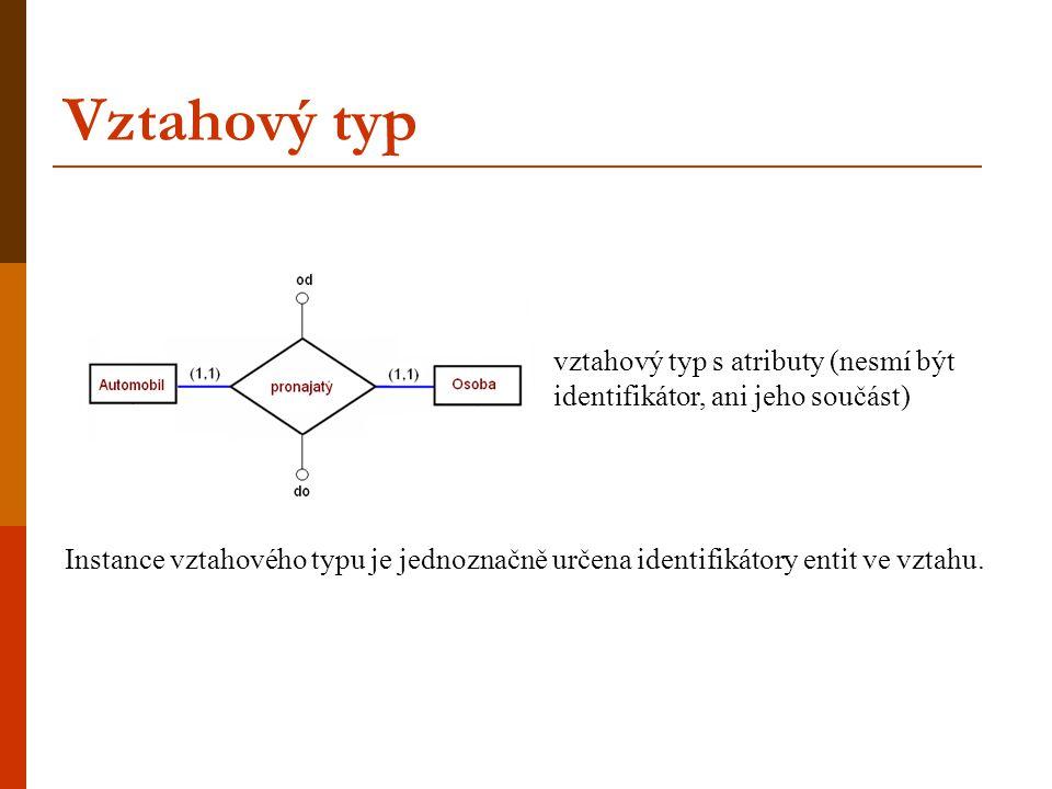 Vztahový typ vztahový typ s atributy (nesmí být identifikátor, ani jeho součást) Instance vztahového typu je jednoznačně určena identifikátory entit v