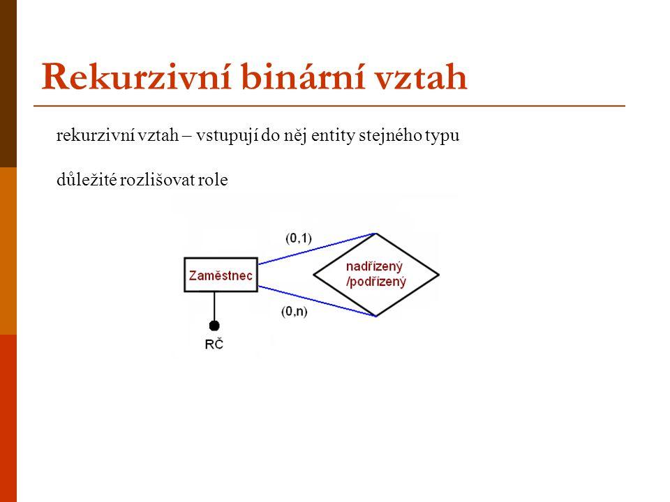 Rekurzivní binární vztah rekurzivní vztah – vstupují do něj entity stejného typu důležité rozlišovat role