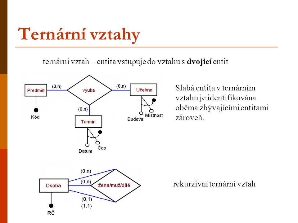 Ternární vztahy rekurzivní ternární vztah Slabá entita v ternárním vztahu je identifikována oběma zbývajícími entitami zároveň. ternární vztah – entit