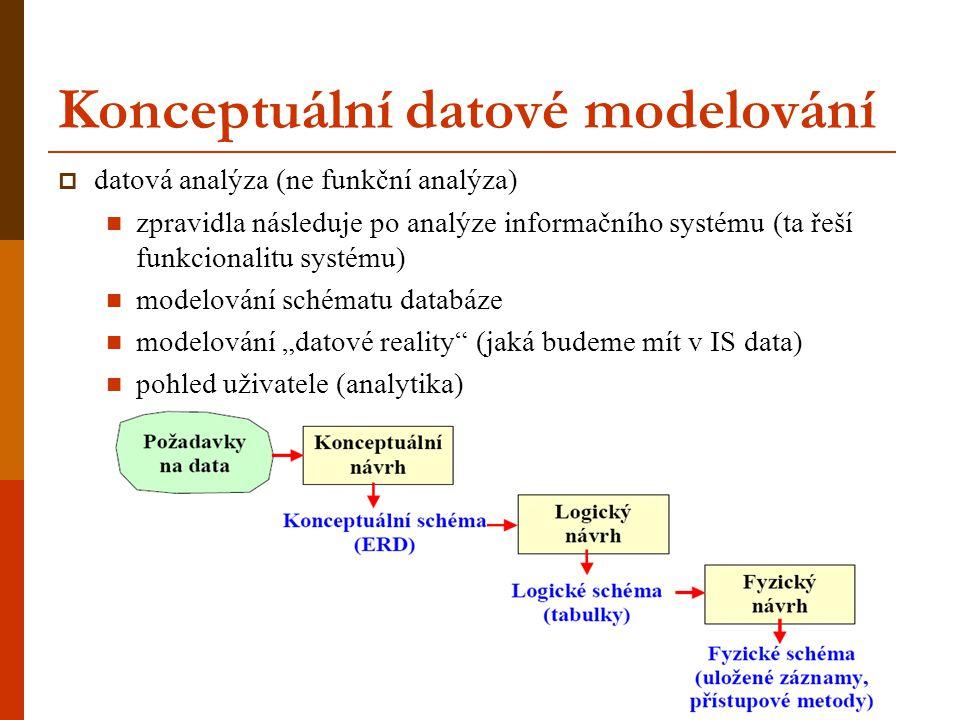 Konceptuální datové modelování Konceptuální datový model popisuje data v databázi na abstraktní úrovni nezávisle na jejich fyzickém uložení.