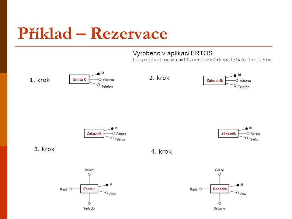 Příklad – Rezervace 1. krok 2. krok 3. krok 4. krok Vyrobeno v aplikaci ERTOS http://urtax.ms.mff.cuni.cz/skopal/bakalari.htm