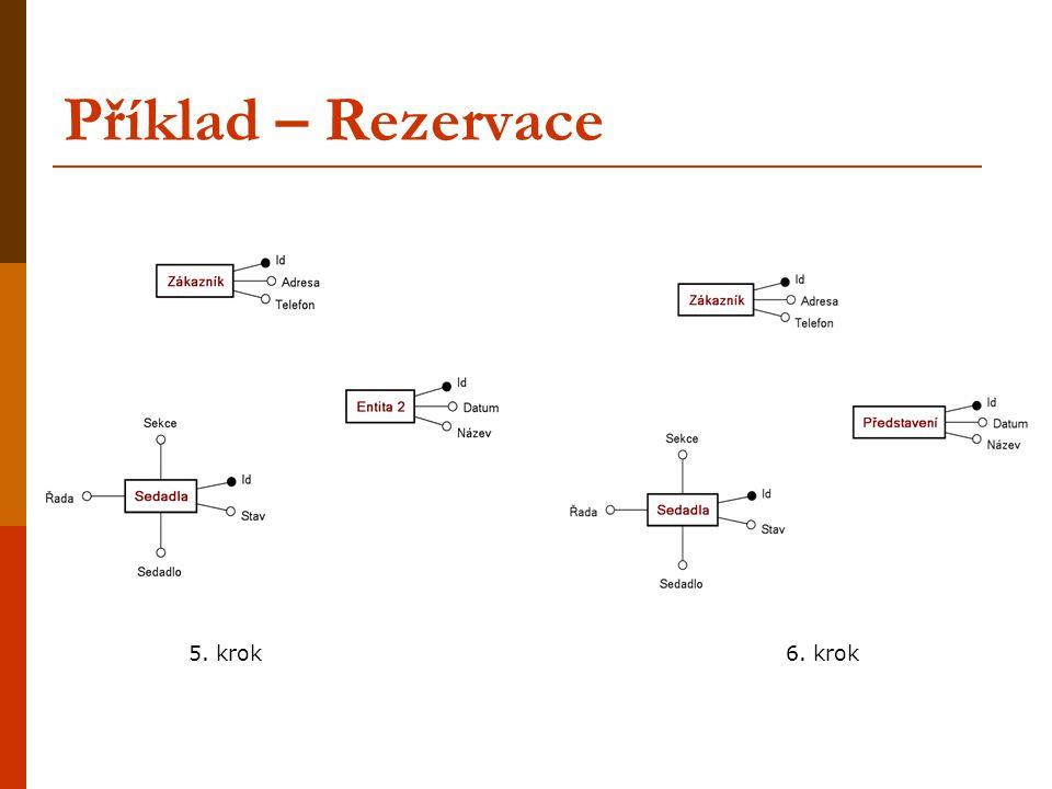 Příklad – Rezervace 7. krok 8. krok