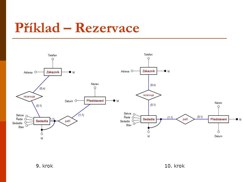Příklad – Rezervace 9. krok10. krok