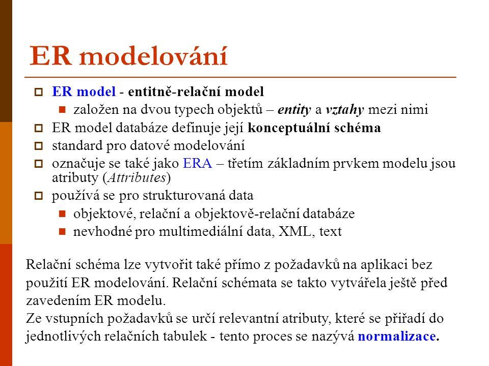 ER modelování  ER model - entitně-relační model založen na dvou typech objektů – entity a vztahy mezi nimi  ER model databáze definuje její konceptu