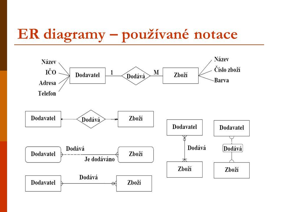 ER diagramy – používané notace