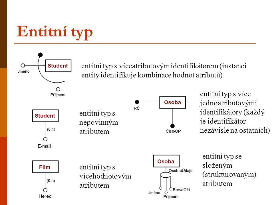 Entitní typ entitní typ s víceatributovým identifikátorem (instanci entity identifikuje kombinace hodnot atributů) entitní typ s více jednoatributovým