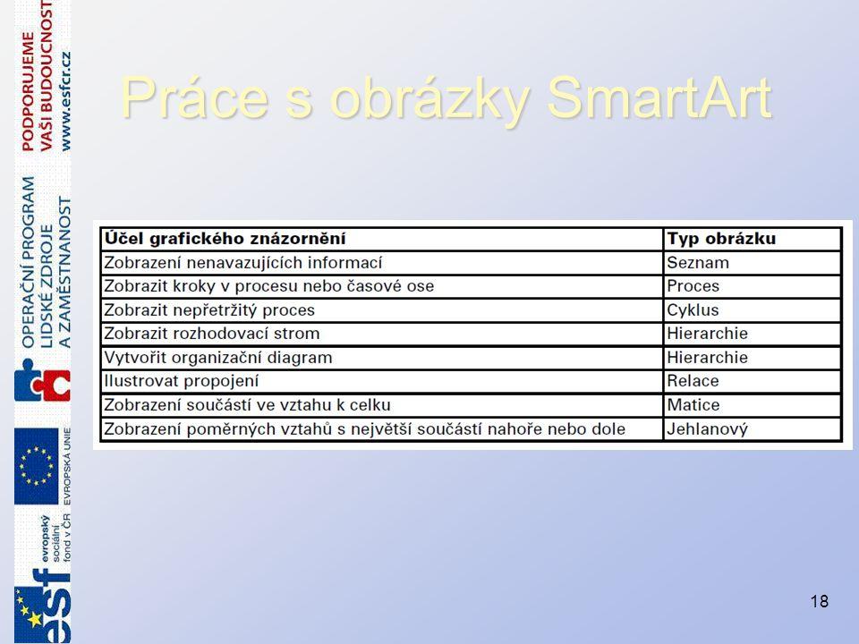 Práce s obrázky SmartArt 18