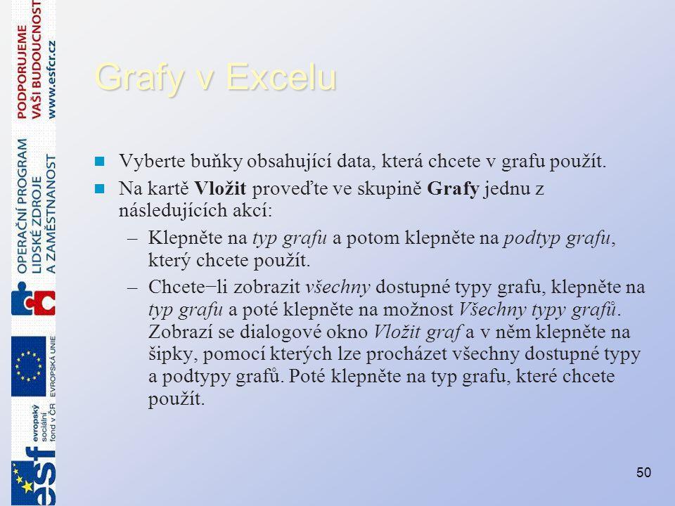 Grafy v Excelu Vyberte buňky obsahující data, která chcete v grafu použít. Na kartě Vložit proveďte ve skupině Grafy jednu z následujících akcí: –Klep
