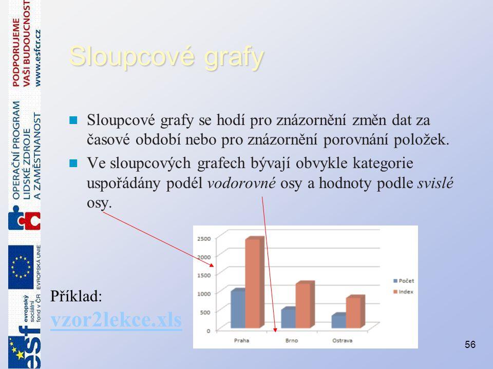 Sloupcové grafy Sloupcové grafy se hodí pro znázornění změn dat za časové období nebo pro znázornění porovnání položek. Ve sloupcových grafech bývají
