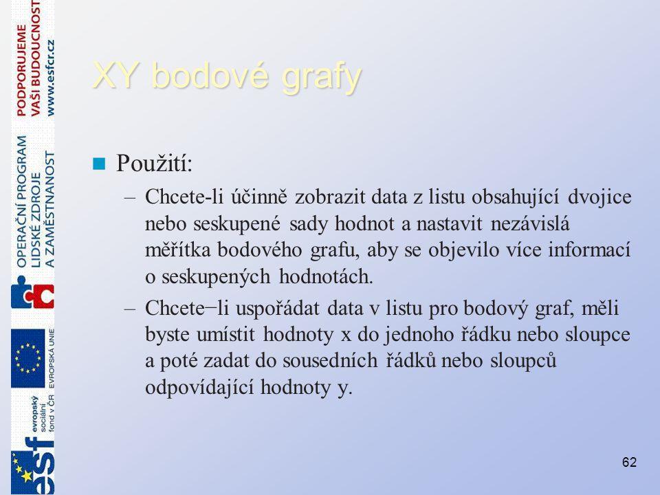 XY bodové grafy Použití: –Chcete-li účinně zobrazit data z listu obsahující dvojice nebo seskupené sady hodnot a nastavit nezávislá měřítka bodového g