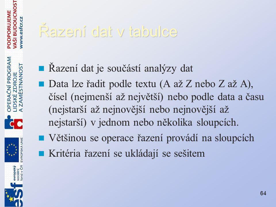 Řazení dat v tabulce Řazení dat je součástí analýzy dat Data lze řadit podle textu (A až Z nebo Z až A), čísel (nejmenší až největší) nebo podle data