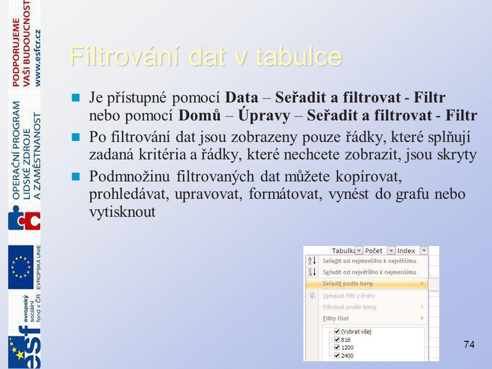 Filtrování dat v tabulce Je přístupné pomocí Data – Seřadit a filtrovat - Filtr nebo pomocí Domů – Úpravy – Seřadit a filtrovat - Filtr Po filtrování