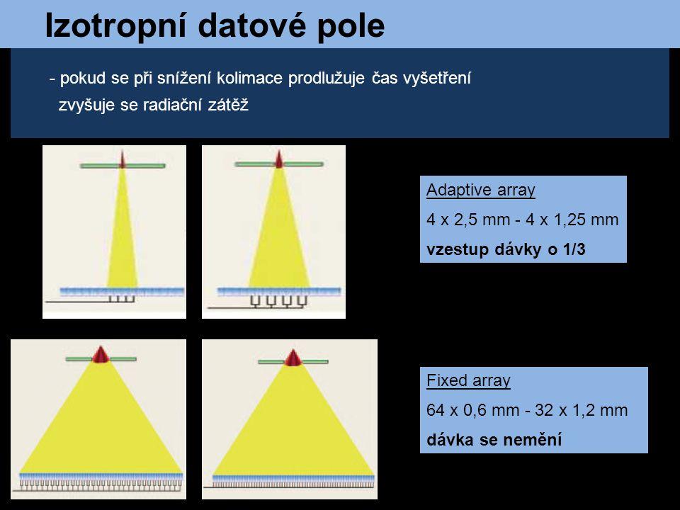 Izotropní datové pole - pokud se při snížení kolimace prodlužuje čas vyšetření zvyšuje se radiační zátěž Adaptive array 4 x 2,5 mm - 4 x 1,25 mm vzest