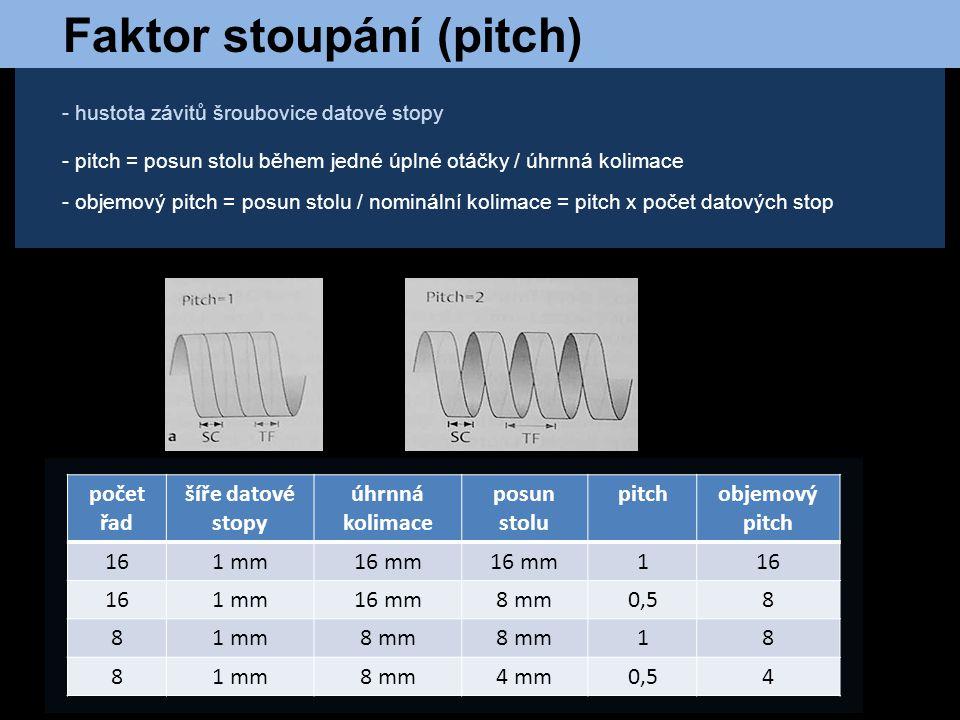 Faktor stoupání (pitch) - hustota závitů šroubovice datové stopy - pitch = posun stolu během jedné úplné otáčky / úhrnná kolimace - objemový pitch = p