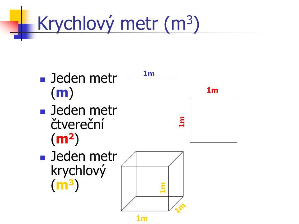 Jednotky objemu Hlavní jednotkou objemu je krychlový metr (m 3 ) a její části jsou: Krychlový decimetr (dm 3 ) = 1 litr (l) Krychlový centimetr (cm 3