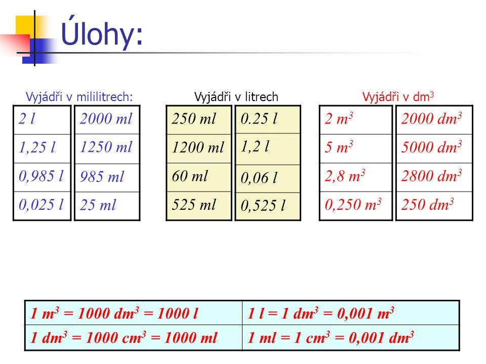 Úlohy: 1 m 3 = 1000 dm 3 = 1000 l1 l = 1 dm 3 = 0,001 m 3 1 dm 3 = 1000 cm 3 = 1000 ml1 ml = 1 cm 3 = 0,001 dm 3 2 l 1,25 l 0,985 l 0,025 l 2000 ml 1250 ml 985 ml 25 ml Vyjádři v mililitrech: 250 ml 1200 ml 60 ml 525 ml 0.25 l 1,2 l 0,06 l 0,525 l Vyjádři v litrech 2 m 3 5 m 3 2,8 m 3 0,250 m 3 Vyjádři v dm 3 2000 dm 3 5000 dm 3 2800 dm 3 250 dm 3