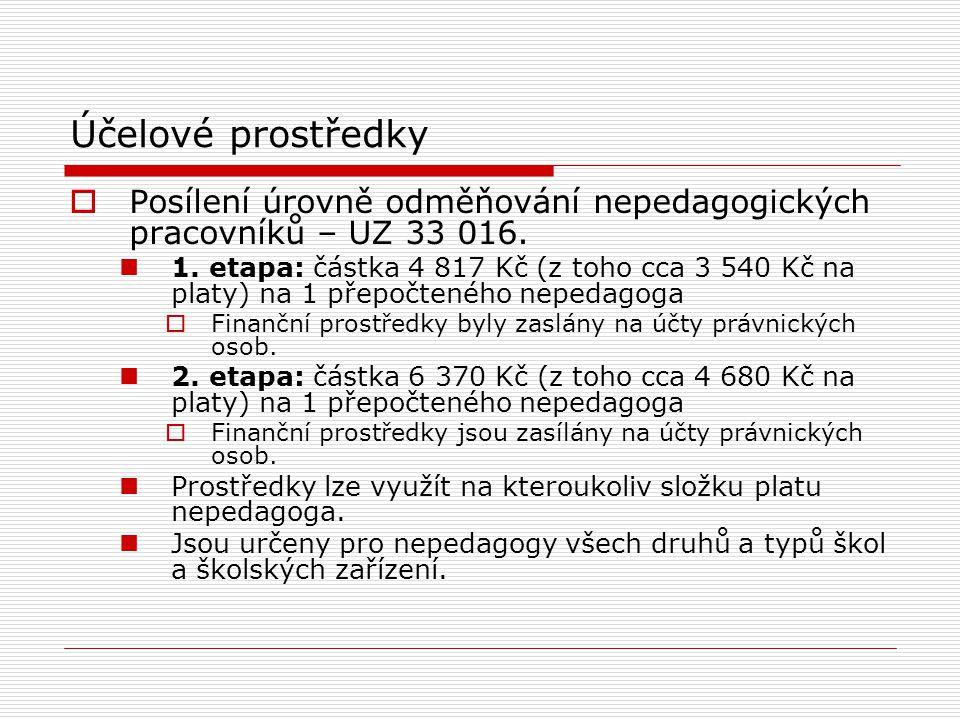 Účelové prostředky  Posílení úrovně odměňování nepedagogických pracovníků – UZ 33 016.