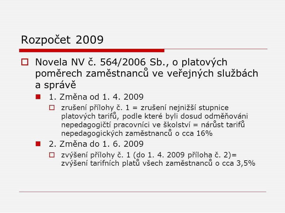 Rozpočet 2009  Novela NV č.564/2006 Sb. Se změnami souvisí  Rozšíření účelového určení I.
