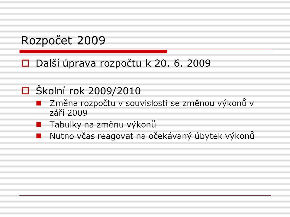 Rozpočet 2009  Další úprava rozpočtu k 20. 6.