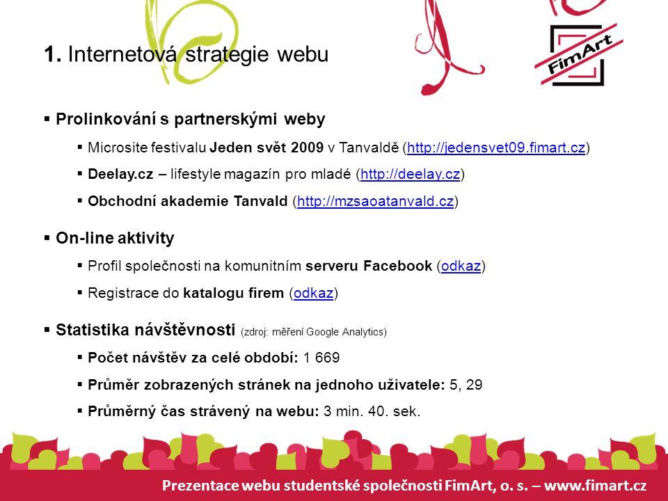 Prezentace webu studentské společnosti FimArt, o. s. – www.fimart.cz 1. Internetová strategie webu  Prolinkování s partnerskými weby  Microsite fest