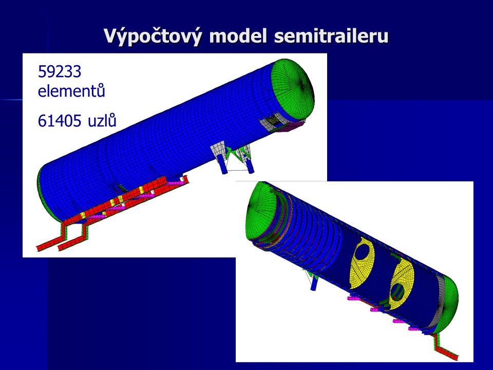 Výpočtový model semitraileru 59233 elementů 61405 uzlů