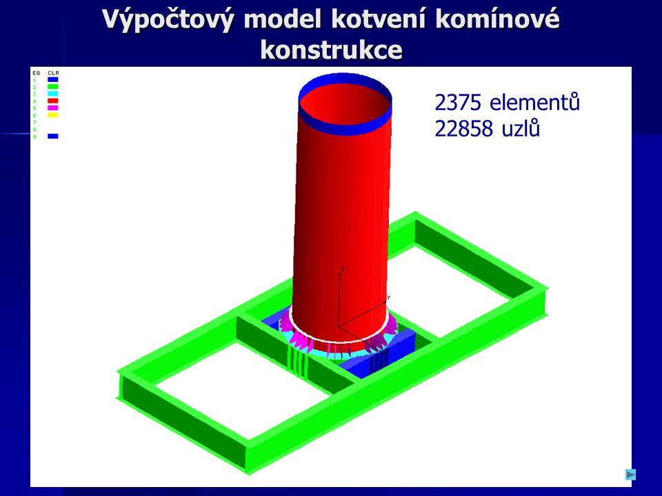 Výpočtový model kotvení komínové konstrukce 2375 elementů 22858 uzlů