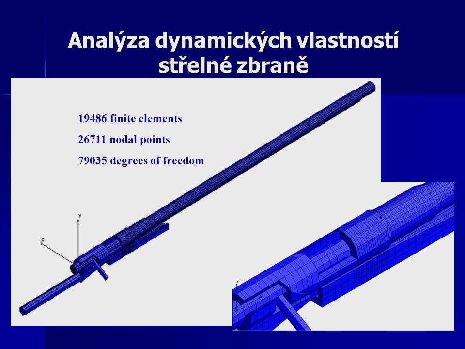 Analýza dynamických vlastností střelné zbraně 19486 finite elements 26711 nodal points 79035 degrees of freedom